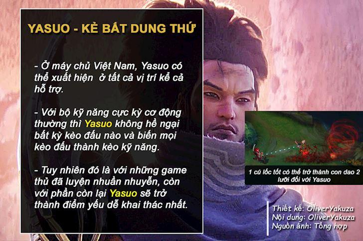Thong so dac biet ve Dang Yasuo