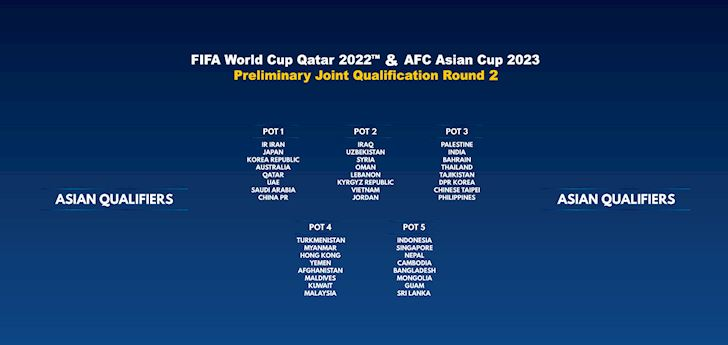boc-tham-vong-loai-world-cup-2022-tuyen-viet-nam-co-the-vao-bang-tu-than-hinh 1