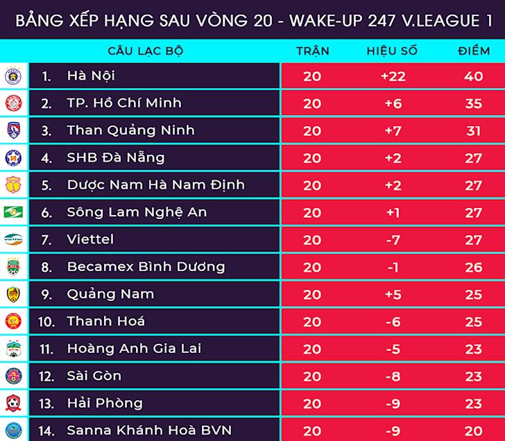 xem-truc-tiep-binh-duong-vs-hagl-vong-21-vleague-2019-o-kenh-nao-hinh-2
