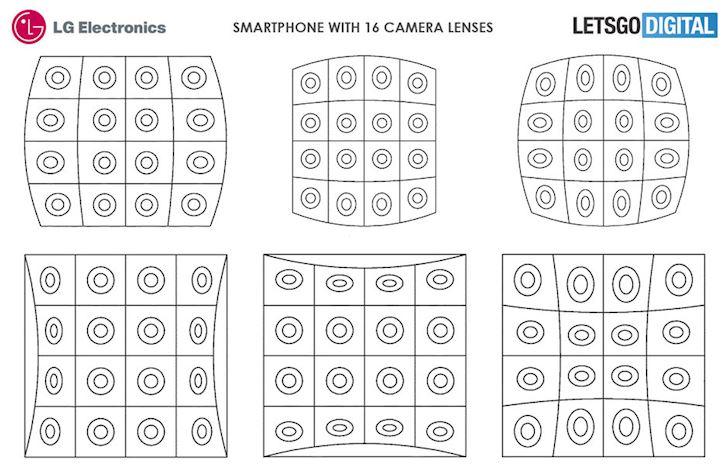 Bằng sáng chế 16 camera trên smartphone LG.