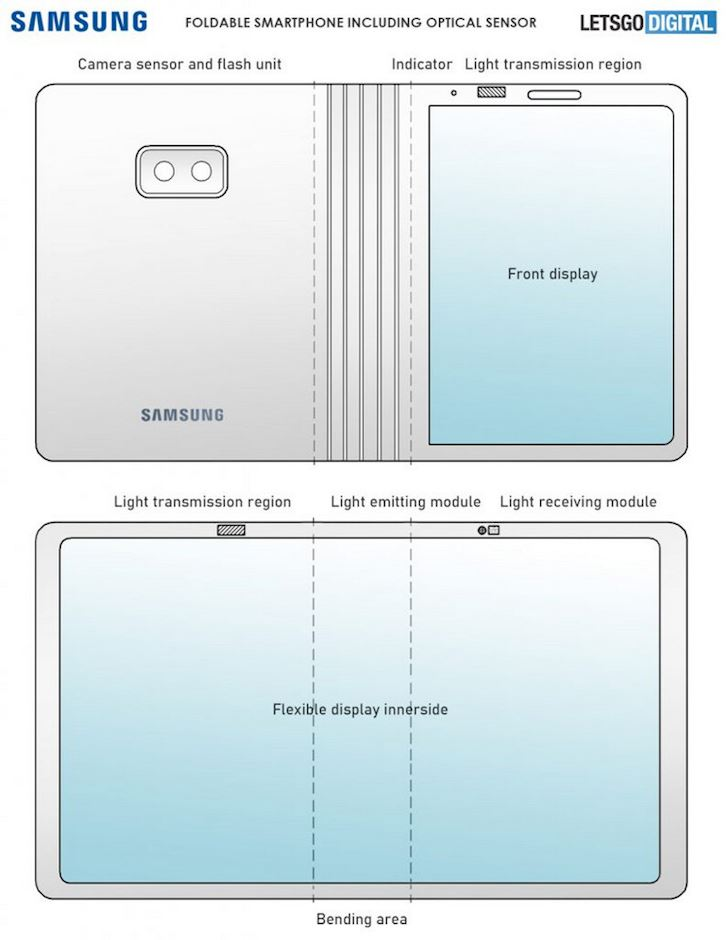 Samsung Galaxy Fold 2 Camera xuyen man hinh ra mat vao 2020 2