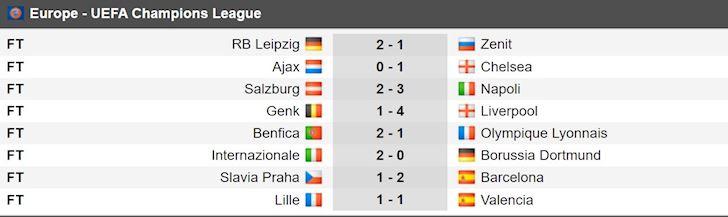 Ket qua C1 dem qua: Liverpool, Barca, Chelsea deu thang anh 2