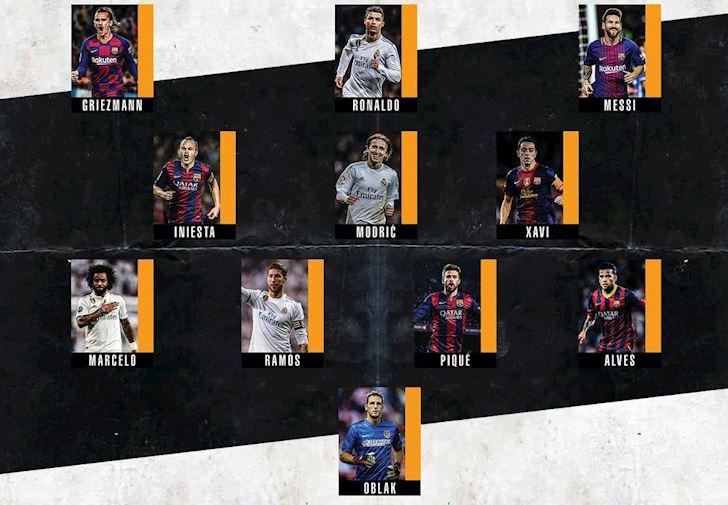 Messi va Ronaldo sat canh o Doi hinh hay nhat La Liga 10 nam qua anh 2