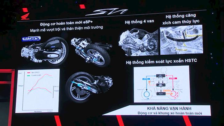 Gia xe Honda Sh 125 150i 2020 vua duoc ra mat 6