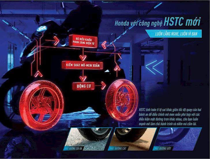 Gia xe Honda Sh 125 150i 2020 vua duoc ra mat 7