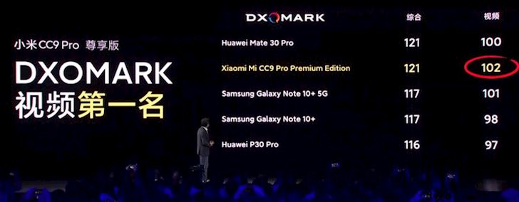 Xiaomi CC9 Pro ra mat Camera 108MP pin khung gia tu 9 3 trieu dong 2