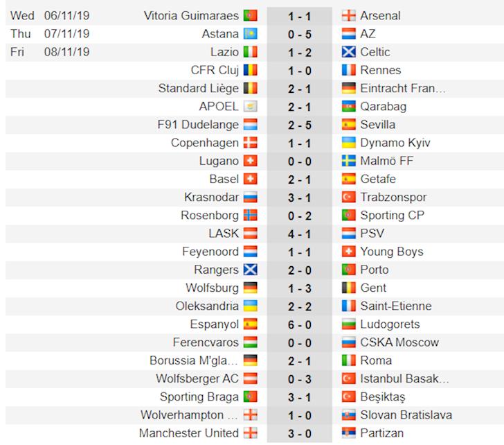 Ket-qua-cup-C2-europa-league-sang-nay-MU-dai-thang-cu-soc-PSV-anh-2