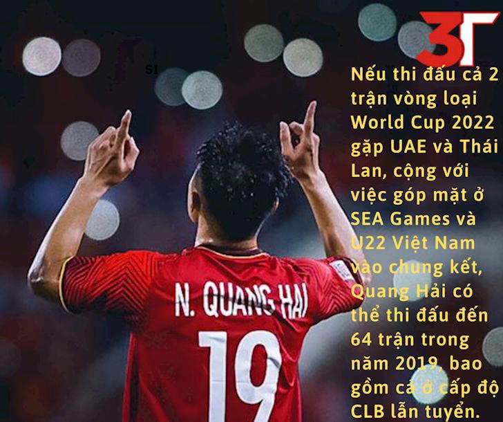 quang-hai-danh-bai-messi-thai-hay-nhat-dong-nam-a-2019-hinh 1