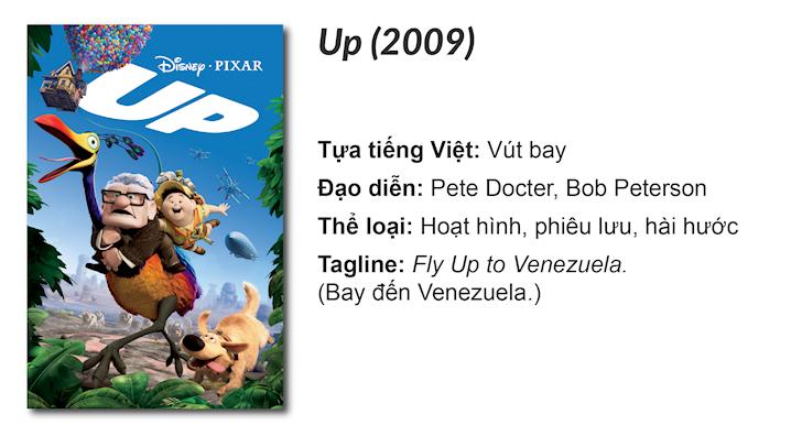 20-bo-phim-cuc-hay-cho-nhung-anh-chang-doc-than-5