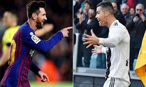 Messi đích thân ca ngợi Ronaldo, nói về khả năng đụng nhau ở tứ kết
