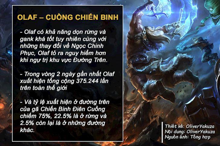 Toan tap ve Olaf Chien Binh Dien Cuong