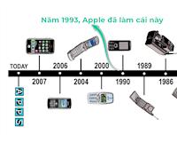 [Video] Nguyên mẫu máy Mac có thể 'gọi điện' của Apple xuất hiện trước cả khi ra mắt iPhone