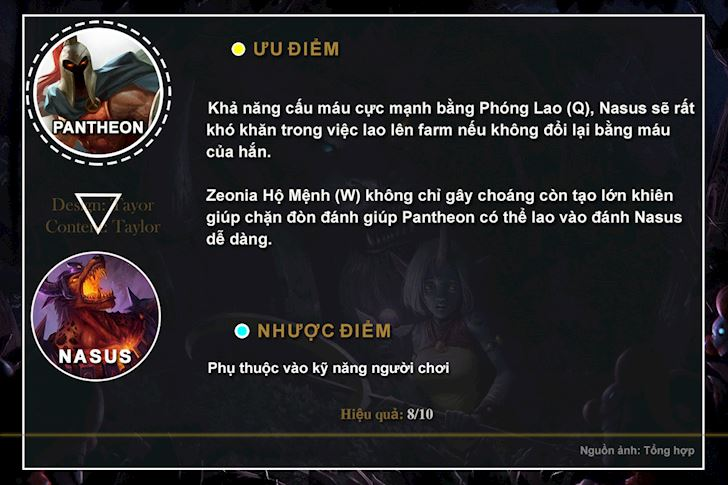 Khac che tuong: doi dau voi Nasus chung ta nen chon tuong gi?