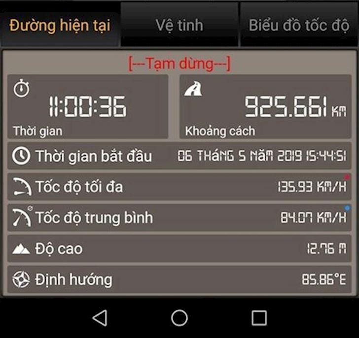 Biker chạy tour bạo lực Sài Gòn-Hà Nội-Sài Gòn chỉ 72 tiếng