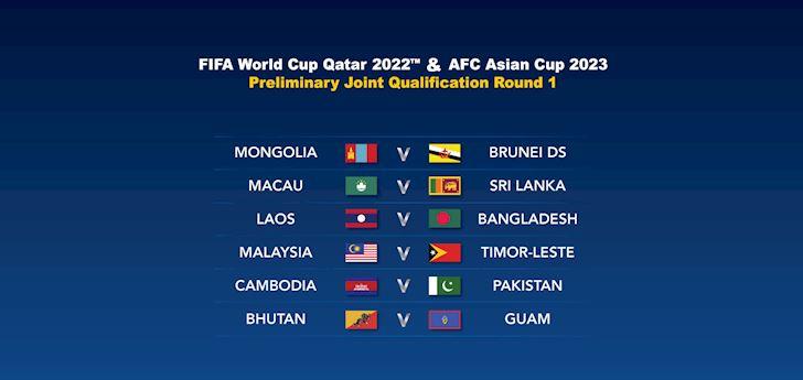 cac-doi-dong-nam-a-tat-bat-chuan-bi-cho-vong-loai-world-cup-2022-hinh 1