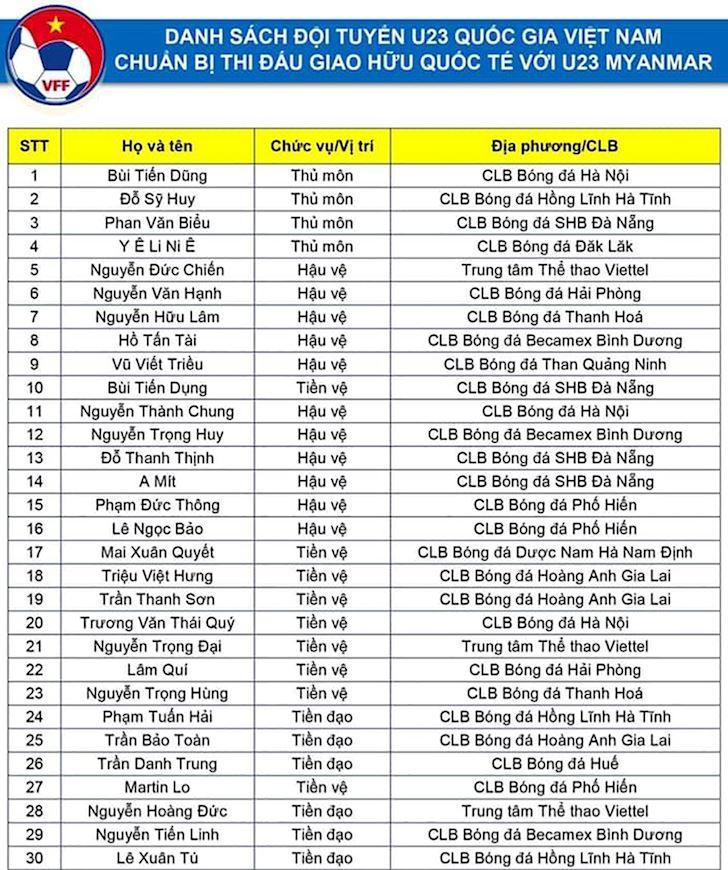danh-sach-u23-viet-nam-quang-hai-de-nhi-xuat-hien-hinh-2