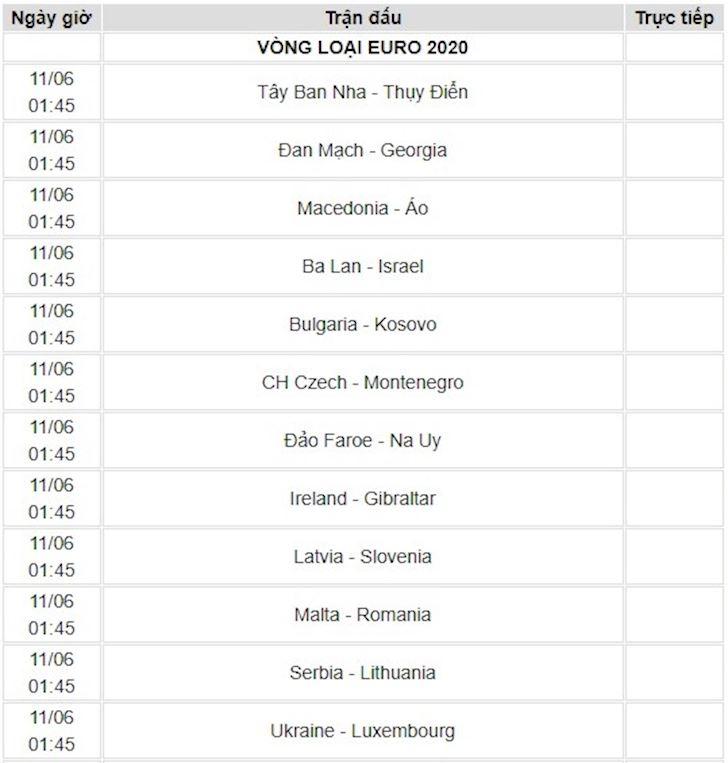 lich-thi-dau-bong-da-hom-nay-106-nong-vong-loai-euro-2020-hinh 1