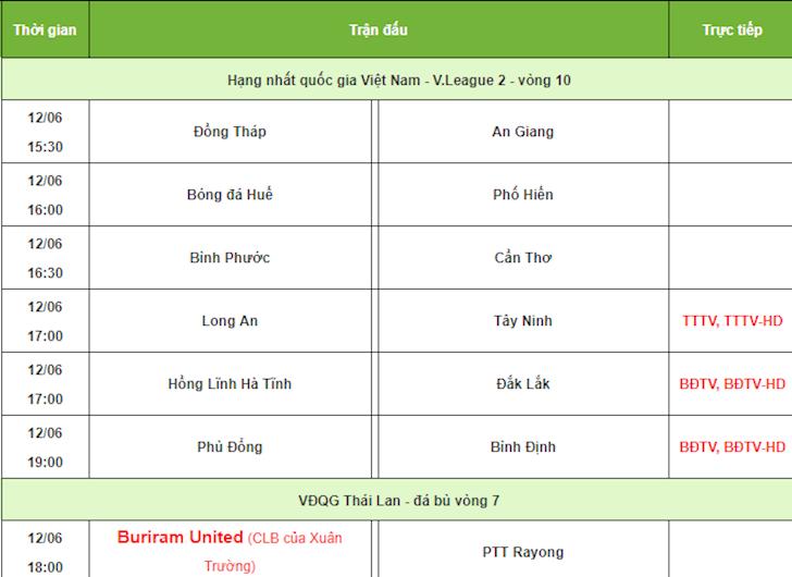 lich-thi-dau-bong-da-hom-nay-126-xuan-truong-tat-xuat-tai-buriram-united-hinh 1