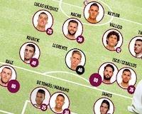 Real rao bán đội hình 'đủ sức lọt vào chung kết Champions League'
