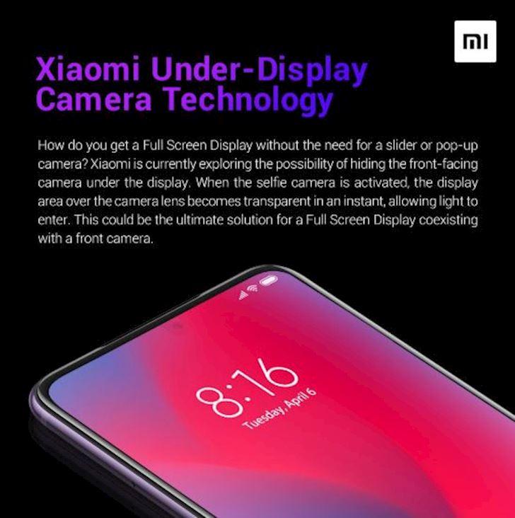 Xiaomi giai thich chi tiet ve cach thuc hoat dong cua camera an duoi man hinh1
