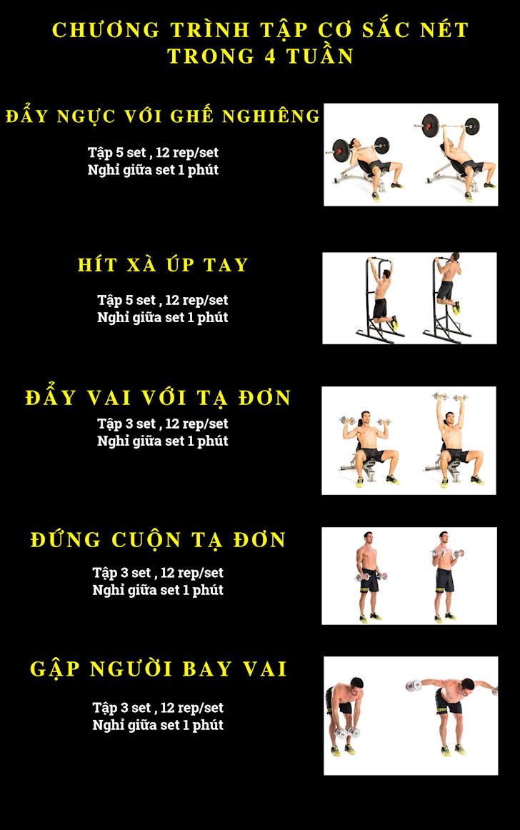 7-ngay-tap-luyen-chuong-trinh-tap-de-dat-co-bap-sac-net-lean