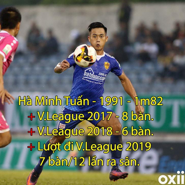 danh-sach-doi-tuyen-viet-nam-du-world-cup-2022-dien-ten-thuong-binh 3