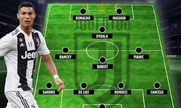 Ronaldo thống lĩnh đội hình 'bá chủ trời Âu' của Juve