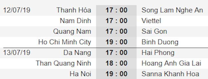 bang-xep-hang-vleague-2019-moi-nhat-sau-14-vong-dau-ha-noi-fc-de-clb-tphcm 3