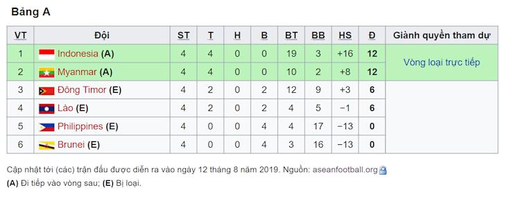 link-xem-truc-tiep-u18-myanmar-vs-u18-indonesia 3