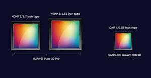 Huawei P30 Pro sẽ sở hữu cụm camera vượt qua giới hạn của  DSLR?