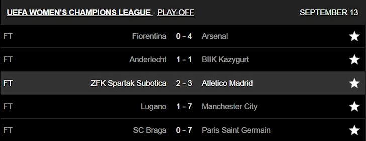 Ket qua bong da hom nay ngay 13/9: Champions League nu da play-off anh 2