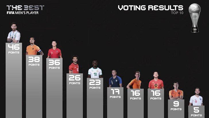 The-Best-Messi-bi-dan-huyen-thoai-doi-xu-phu-phang-anh-4