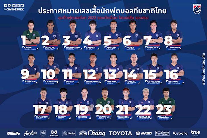 vong-loai-world-cup-2022-tuyen-thai-lan-cong-bo-so-ao--hinh 1