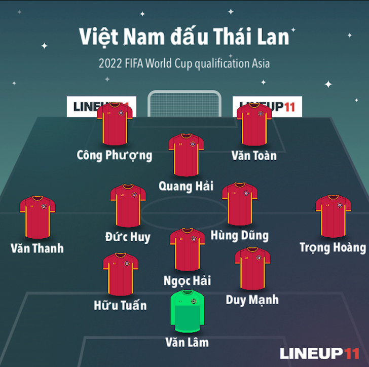 thai-lan-dau-voi-viet-nam-du-suc-bo-ro-chanathip 3