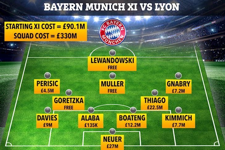 Chung-ket-Champions-League-Ngo-ngang-doi-hinh-PSG-dat-gap-6-lan-Bayern-anh-4