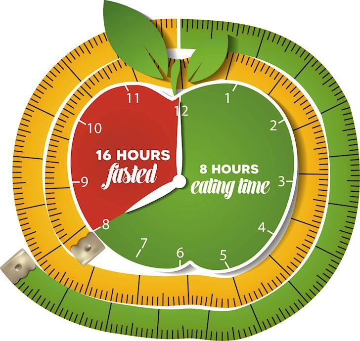 ban-ve-xu-huong-giam-can-moi-mang-ten-intermittent-fasting1