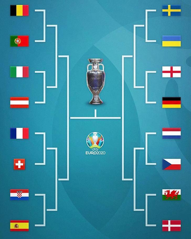 Bo-Dao-Nha-bi-day-vao-nhanh-kho-nhat-tai-EURO-2020-2