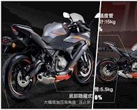 Chiếc mô tô mới có đầu đèn giống BMW S1000RR chốt giá 97 triệu đồng