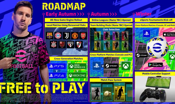 Konami chính thức loại bỏ PES thay thế bằng eFootball hỗ trợ đồng nhất đa nền tảng